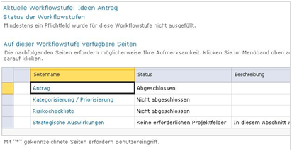 Project Server Workflow