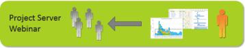 Project Server Webinar