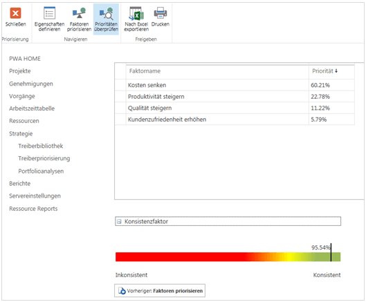 Project Server Portfolioanalyse