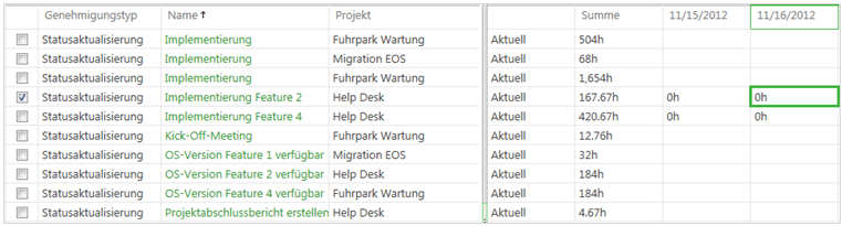 Project Zeiterfassung