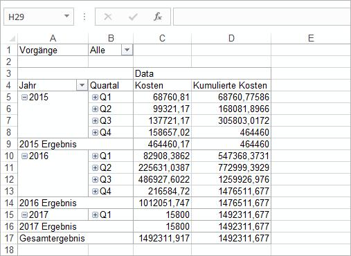 gsAggregation Export nach Excel Pivot kl
