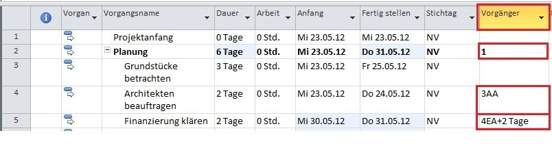 Projektplan mit MS Project (5)