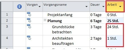 Projektplan mit MS Project (6)