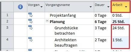 Projektplan mit MS Project (6)