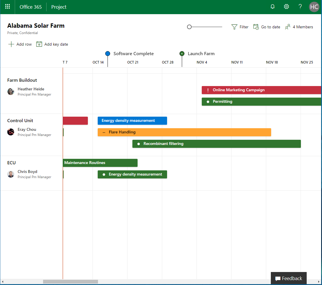 Microsoft Project Roadmap